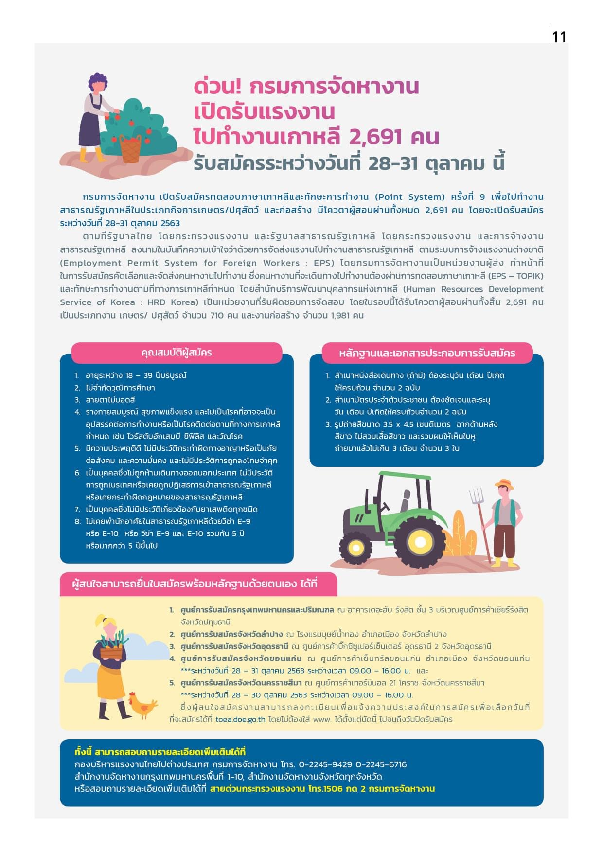 ด่วน! กรมการจัดหางาน เปิดรับแรงงานไปทำงานเกาหลี 2,691 คน รับสมัครระหว่างวันที่ 28-31 ตุลาคม นี้